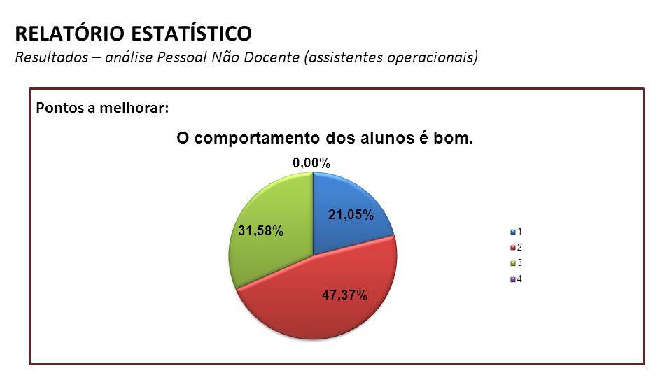 RELATÓRIO ESTATÍSTICO Resultados – análise Pessoal Não Docente (assistentes operacionais) Pontos a melhorar: