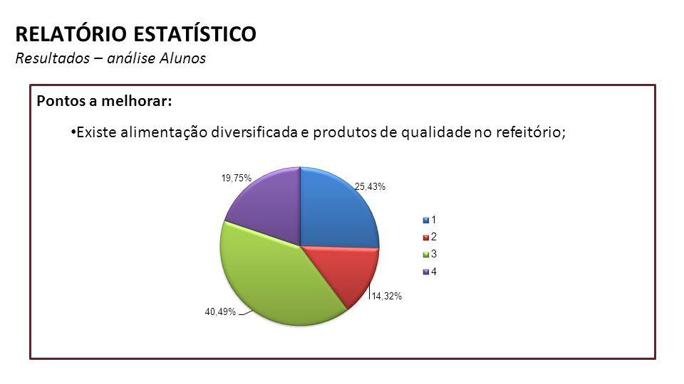 RELATÓRIO ESTATÍSTICO Resultados – análise Alunos Pontos a melhorar: Existe alimentação diversificada e produtos de qualidade no refeitório;