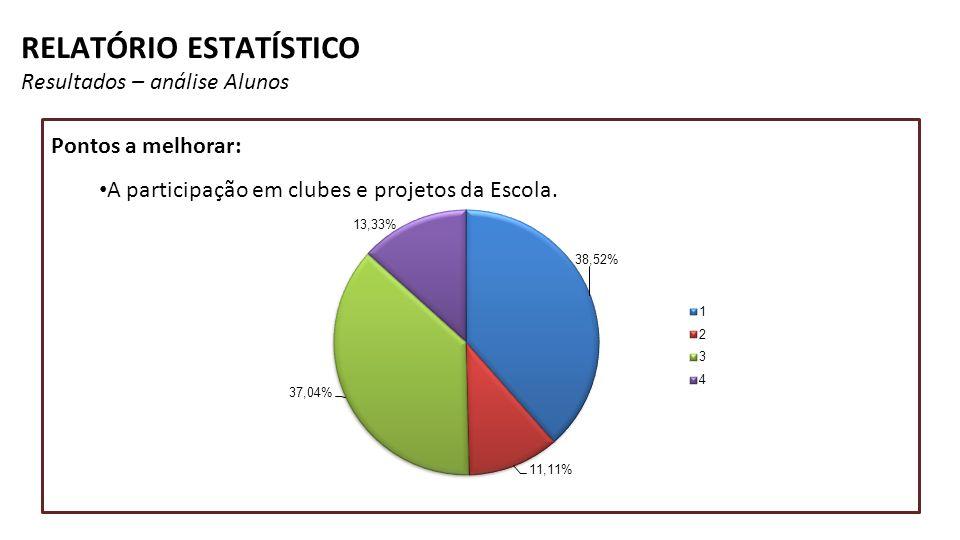 RELATÓRIO ESTATÍSTICO Resultados – análise Alunos Pontos a melhorar: A participação em clubes e projetos da Escola.