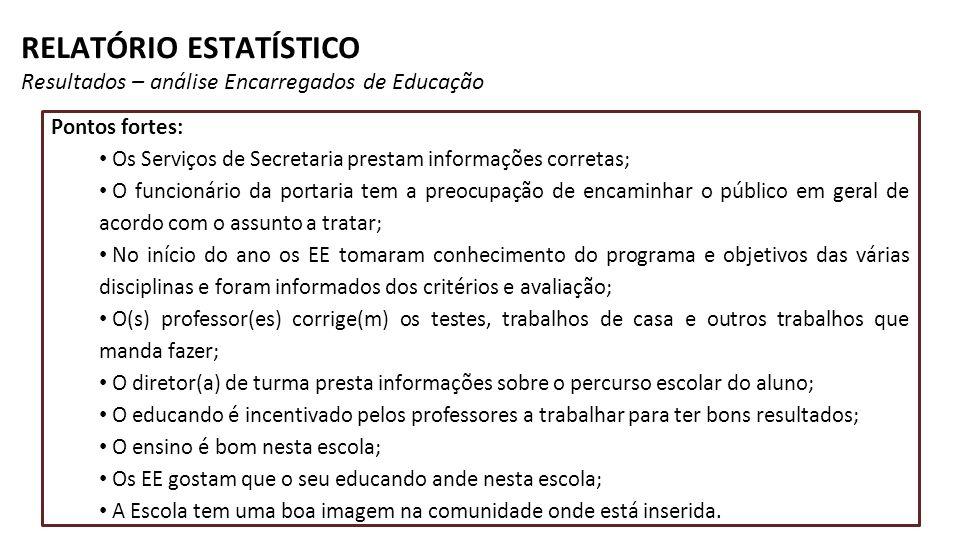 RELATÓRIO ESTATÍSTICO Resultados – análise Encarregados de Educação Pontos fortes: Os Serviços de Secretaria prestam informações corretas; O funcionár