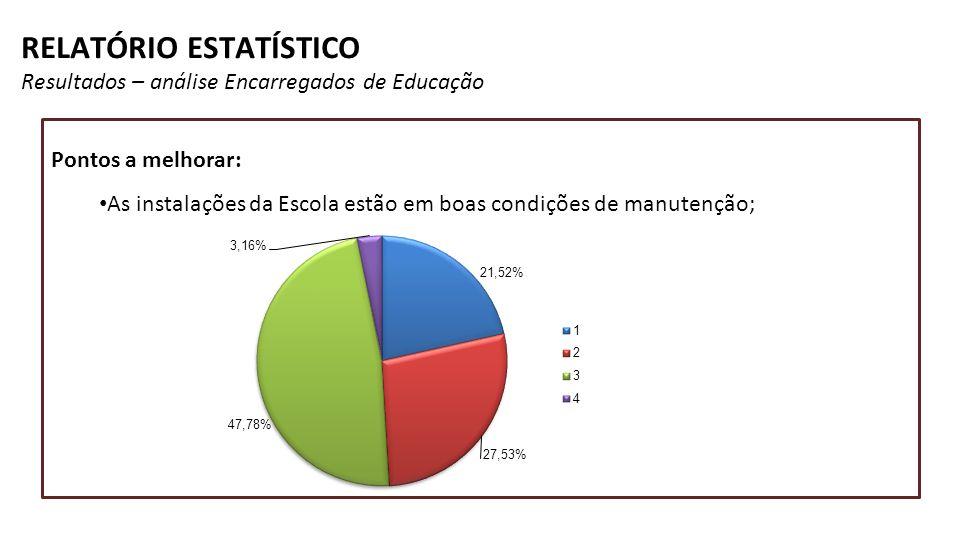 RELATÓRIO ESTATÍSTICO Resultados – análise Encarregados de Educação Pontos a melhorar: As instalações da Escola estão em boas condições de manutenção;
