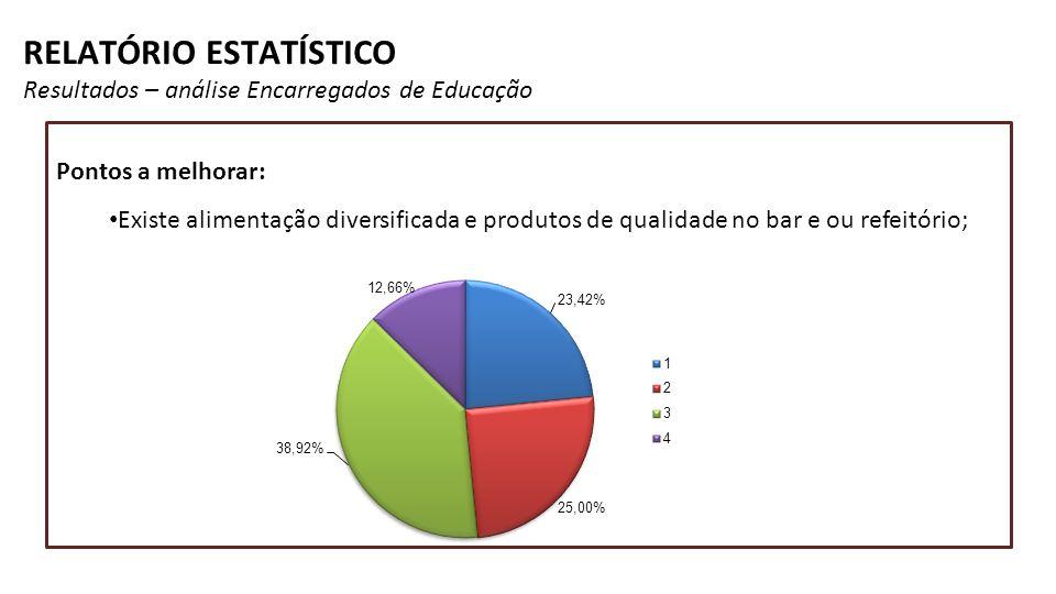 RELATÓRIO ESTATÍSTICO Resultados – análise Encarregados de Educação Pontos a melhorar: Existe alimentação diversificada e produtos de qualidade no bar