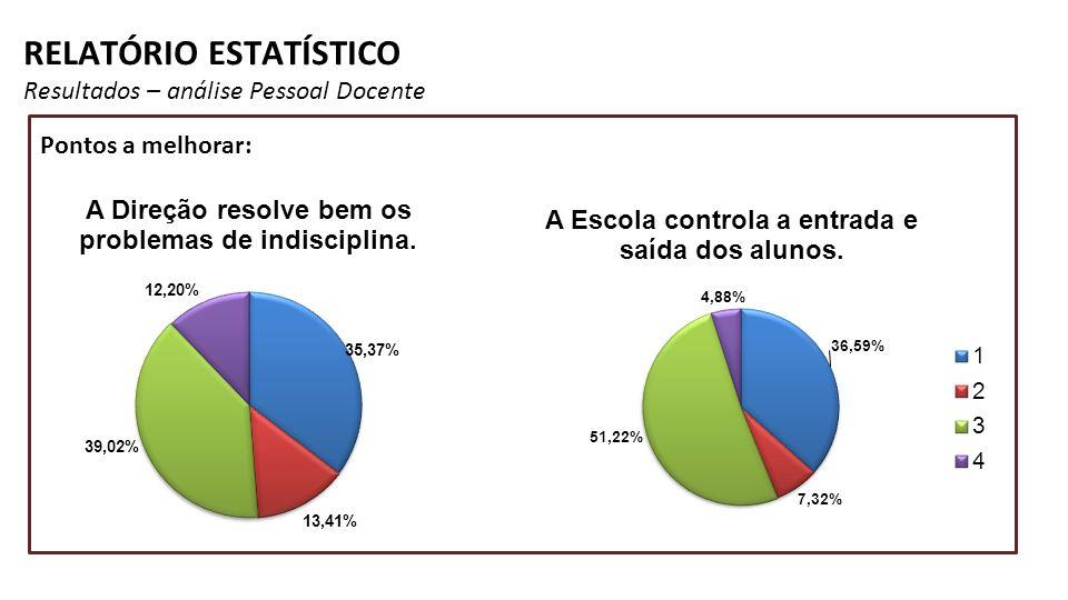 RELATÓRIO ESTATÍSTICO Resultados – análise Pessoal Docente Pontos a melhorar: