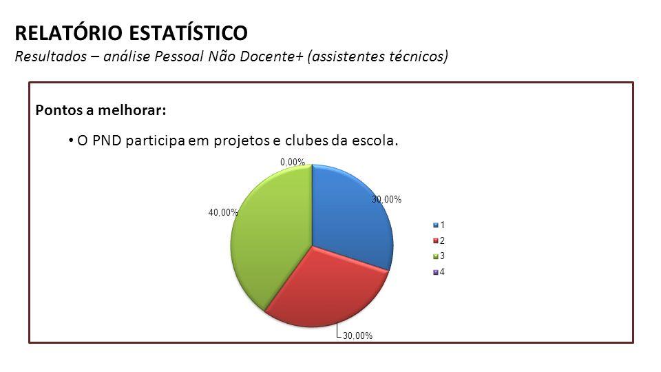 RELATÓRIO ESTATÍSTICO Resultados – análise Pessoal Não Docente+ (assistentes técnicos) Pontos a melhorar: O PND participa em projetos e clubes da esco