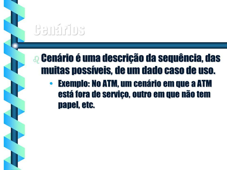 11 Cenários b Cenário é uma descrição da sequência, das muitas possíveis, de um dado caso de uso. Exemplo: No ATM, um cenário em que a ATM está fora d