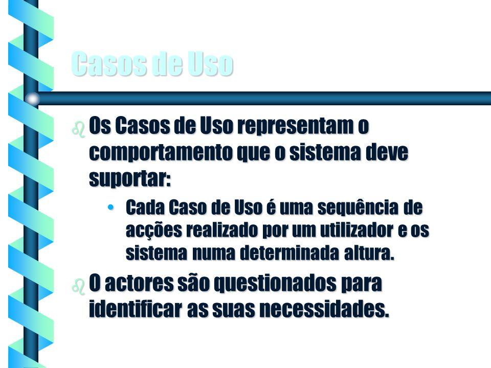 3 Casos de Uso b Os Casos de Uso representam o comportamento que o sistema deve suportar: Cada Caso de Uso é uma sequência de acções realizado por um
