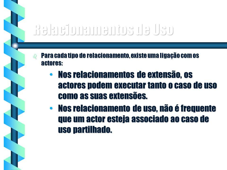 9 Relacionamentos de Uso b Para cada tipo de relacionamento, existe uma ligação com os actores: Nos relacionamentos de extensão, os actores podem exec