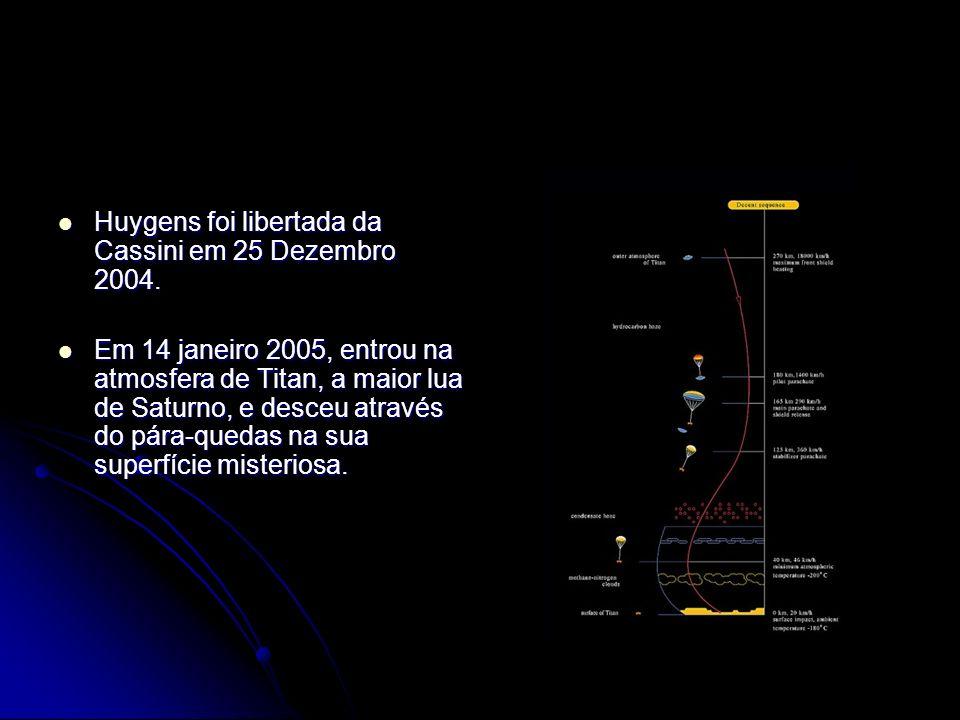 Huygens foi libertada da Cassini em 25 Dezembro 2004. Huygens foi libertada da Cassini em 25 Dezembro 2004. Em 14 janeiro 2005, entrou na atmosfera de