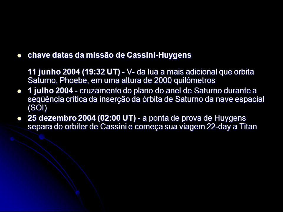 chave datas da missão de Cassini-Huygens 11 junho 2004 (19:32 UT) - V- da lua a mais adicional que orbita Saturno, Phoebe, em uma altura de 2000 quilô