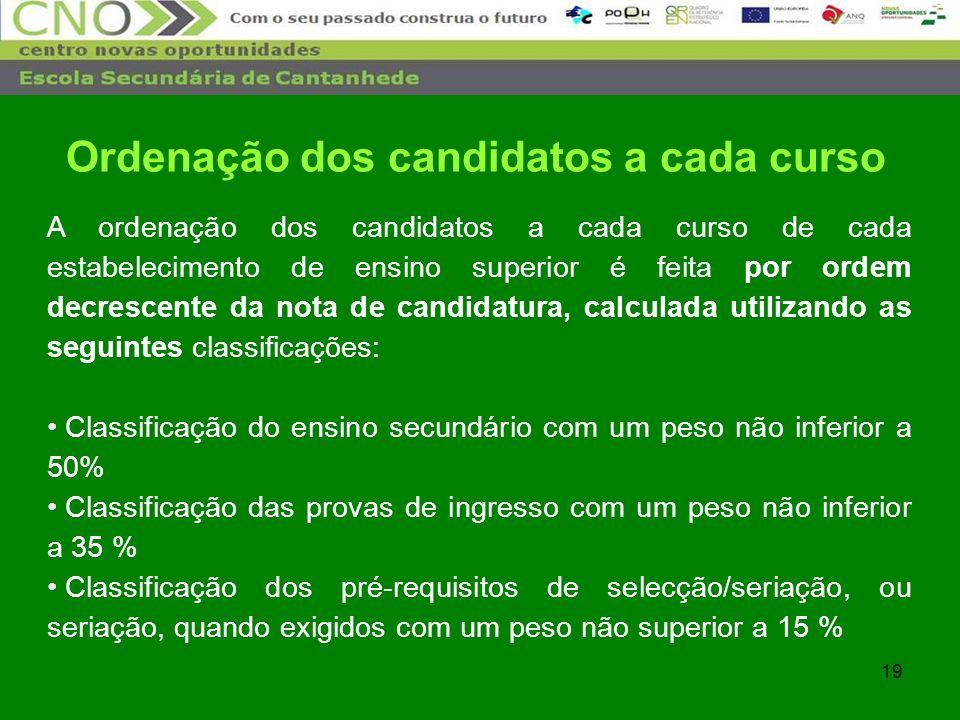 19 A ordenação dos candidatos a cada curso de cada estabelecimento de ensino superior é feita por ordem decrescente da nota de candidatura, calculada