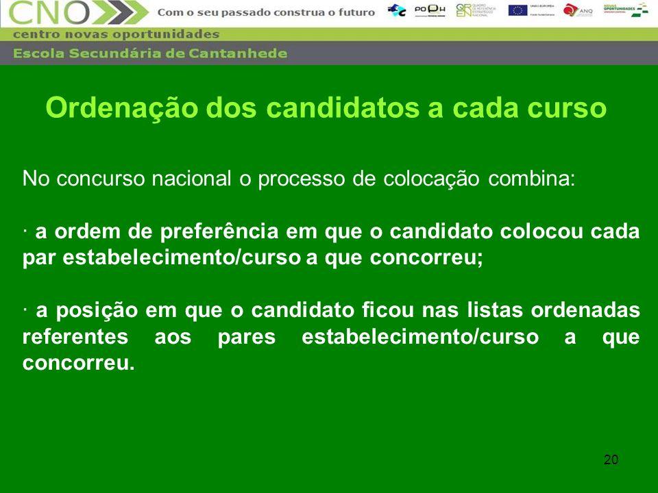 20 No concurso nacional o processo de colocação combina: · a ordem de preferência em que o candidato colocou cada par estabelecimento/curso a que conc