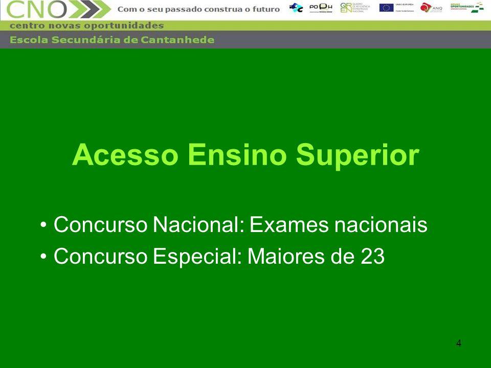 Acesso Ensino Superior Concurso Nacional: Exames nacionais Concurso Especial: Maiores de 23 4