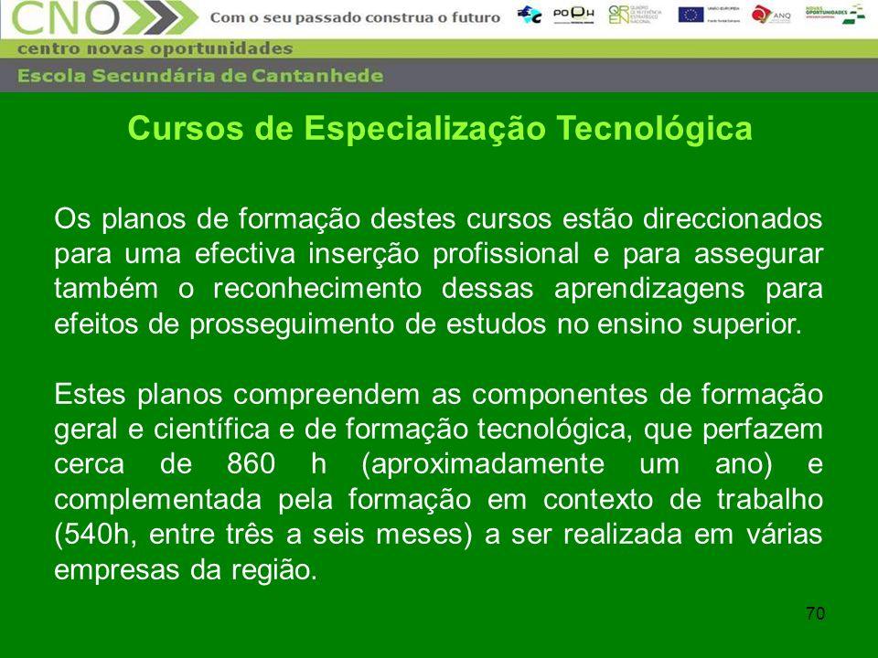 70 Cursos de Especialização Tecnológica Os planos de formação destes cursos estão direccionados para uma efectiva inserção profissional e para assegur