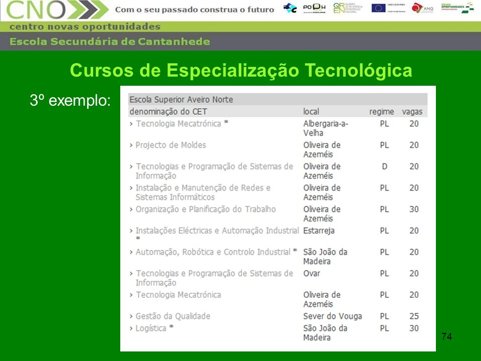 74 Cursos de Especialização Tecnológica 3º exemplo: