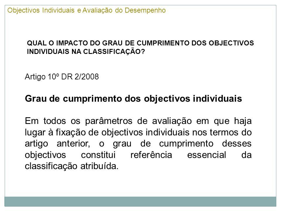 Como definir os objectivos individuais.