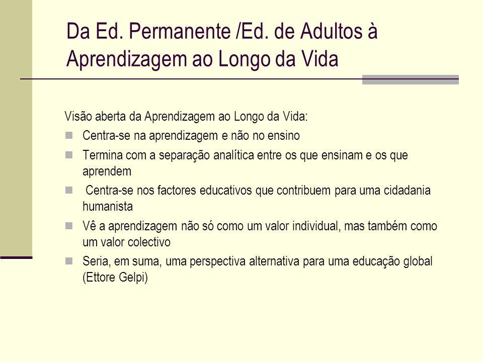 Da Ed. Permanente /Ed. de Adultos à Aprendizagem ao Longo da Vida Visão aberta da Aprendizagem ao Longo da Vida: Centra-se na aprendizagem e não no en