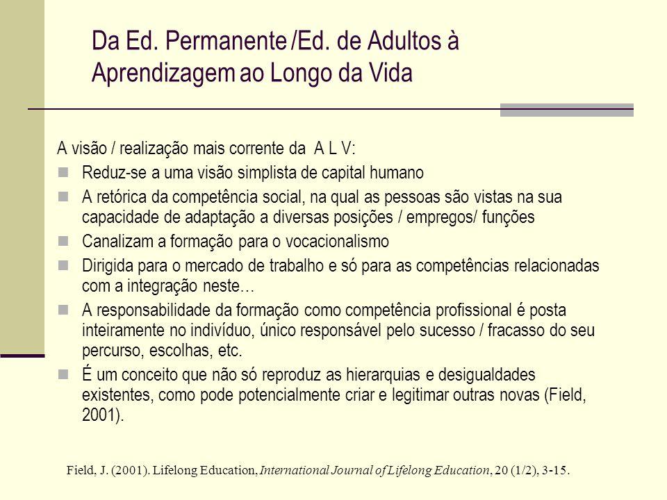 Da Ed. Permanente /Ed. de Adultos à Aprendizagem ao Longo da Vida A visão / realização mais corrente da A L V: Reduz-se a uma visão simplista de capit