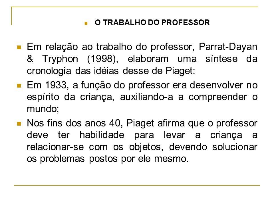 O TRABALHO DO PROFESSOR Em relação ao trabalho do professor, Parrat-Dayan & Tryphon (1998), elaboram uma síntese da cronologia das idéias desse de Pia