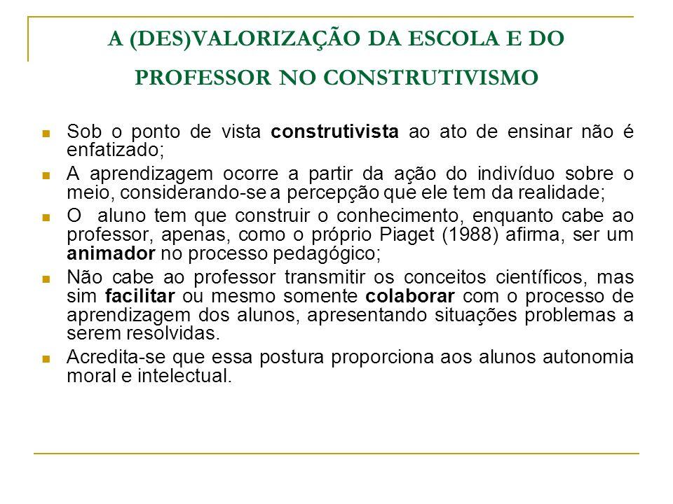 A (DES)VALORIZAÇÃO DA ESCOLA E DO PROFESSOR NO CONSTRUTIVISMO Sob o ponto de vista construtivista ao ato de ensinar não é enfatizado; A aprendizagem o