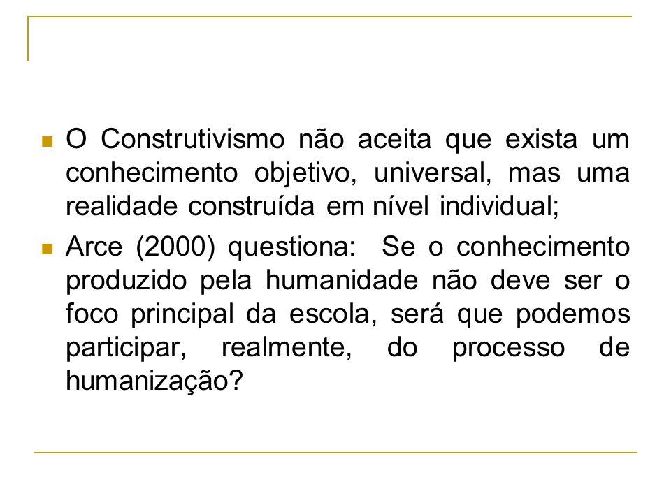 O Construtivismo não aceita que exista um conhecimento objetivo, universal, mas uma realidade construída em nível individual; Arce (2000) questiona: S