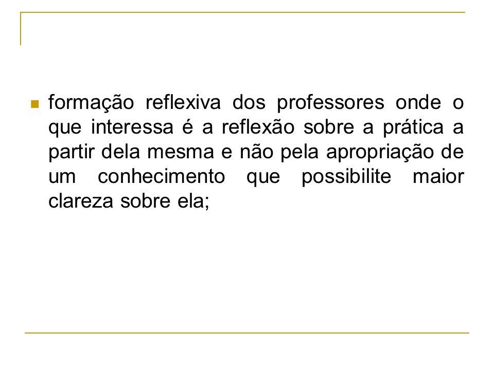 formação reflexiva dos professores onde o que interessa é a reflexão sobre a prática a partir dela mesma e não pela apropriação de um conhecimento que
