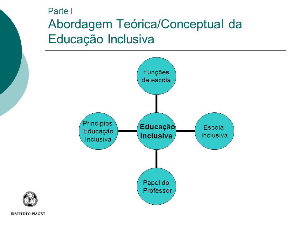 Parte I Abordagem Teórica/Conceptual da Educação Inclusiva INSTITUTO PIAGET Educação Inclusiva Funções da escola Escola Inclusiva Papel do Professor P
