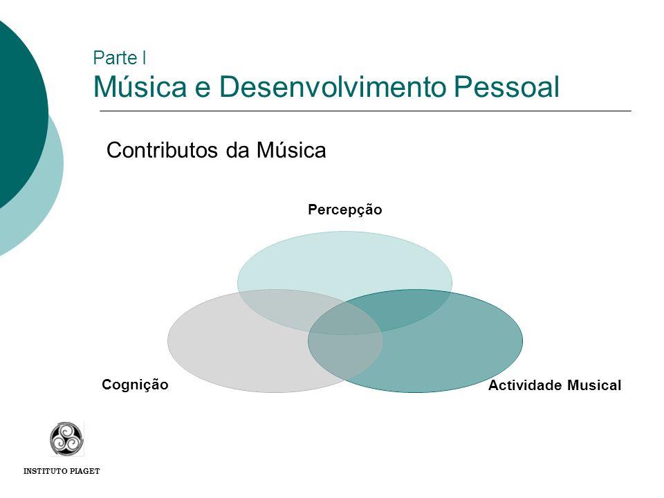 Parte I Música e Desenvolvimento Pessoal Contributos da Música INSTITUTO PIAGET Percepção Actividade Musical Cognição