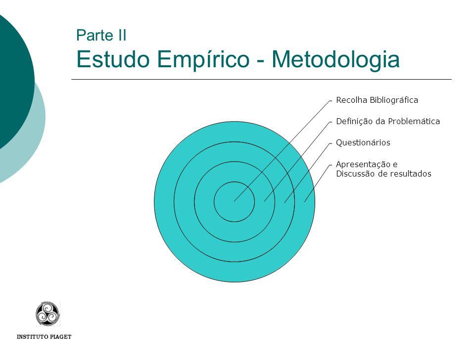 Parte II Estudo Empírico - Metodologia Recolha Bibliográfica Definição da Problemática Questionários Apresentação e Discussão de resultados INSTITUTO