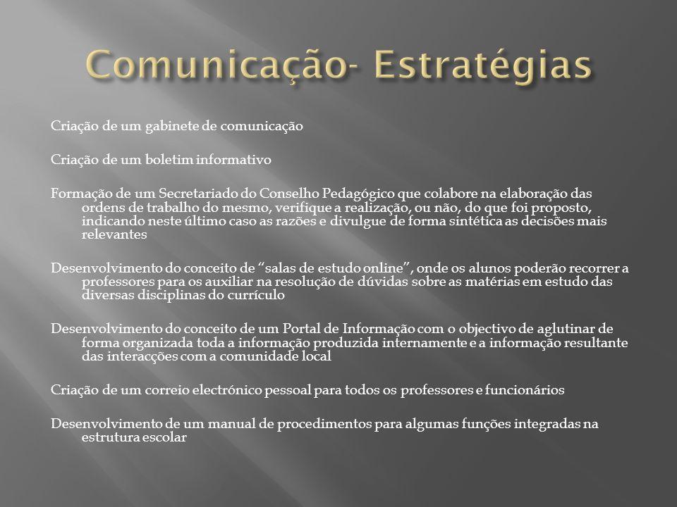 Criação de um gabinete de comunicação Criação de um boletim informativo Formação de um Secretariado do Conselho Pedagógico que colabore na elaboração