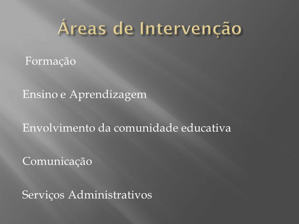 Formação Ensino e Aprendizagem Envolvimento da comunidade educativa Comunicação Serviços Administrativos