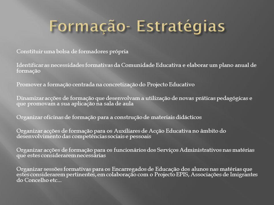 Constituir uma bolsa de formadores própria Identificar as necessidades formativas da Comunidade Educativa e elaborar um plano anual de formação Promov