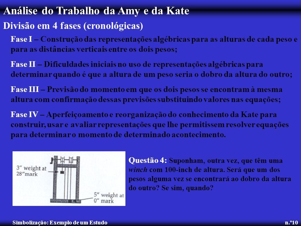 Análise do Trabalho da Amy e da Kate Simbolização: Exemplo de um Estudo n.º10 Fase I – Construção das representações algébricas para as alturas de cad