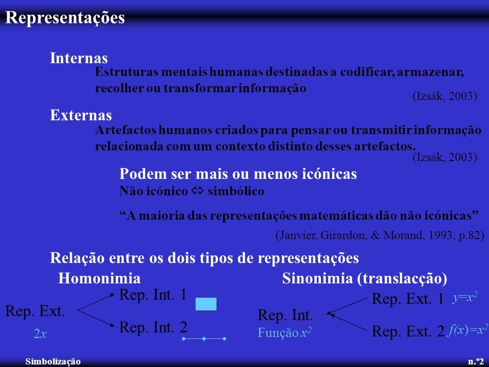 Representações Internas Externas Estruturas mentais humanas destinadas a codificar, armazenar, recolher ou transformar informação Artefactos humanos c