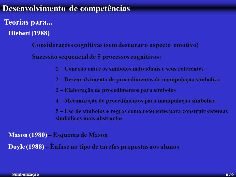 Desenvolvimento de competências Teorias para... Simbolização n.º6 Hiebert (1988) Considerações cognitivas (sem descurar o aspecto emotivo) Sucessão se