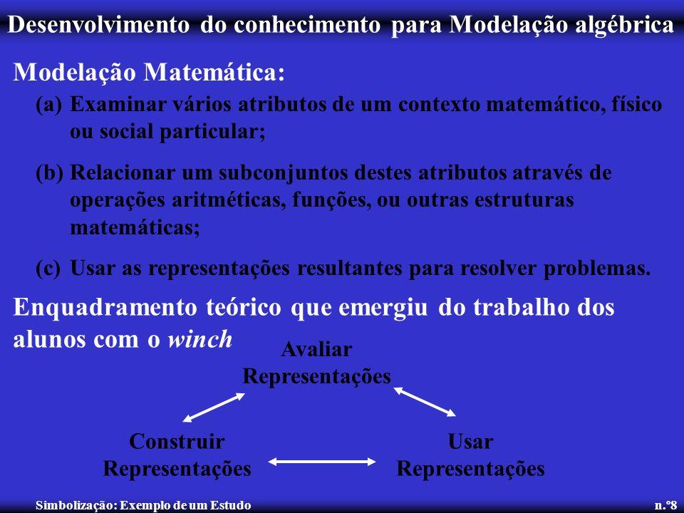 Desenvolvimento do conhecimento para Modelação algébrica Modelação Matemática: (a)Examinar vários atributos de um contexto matemático, físico ou socia