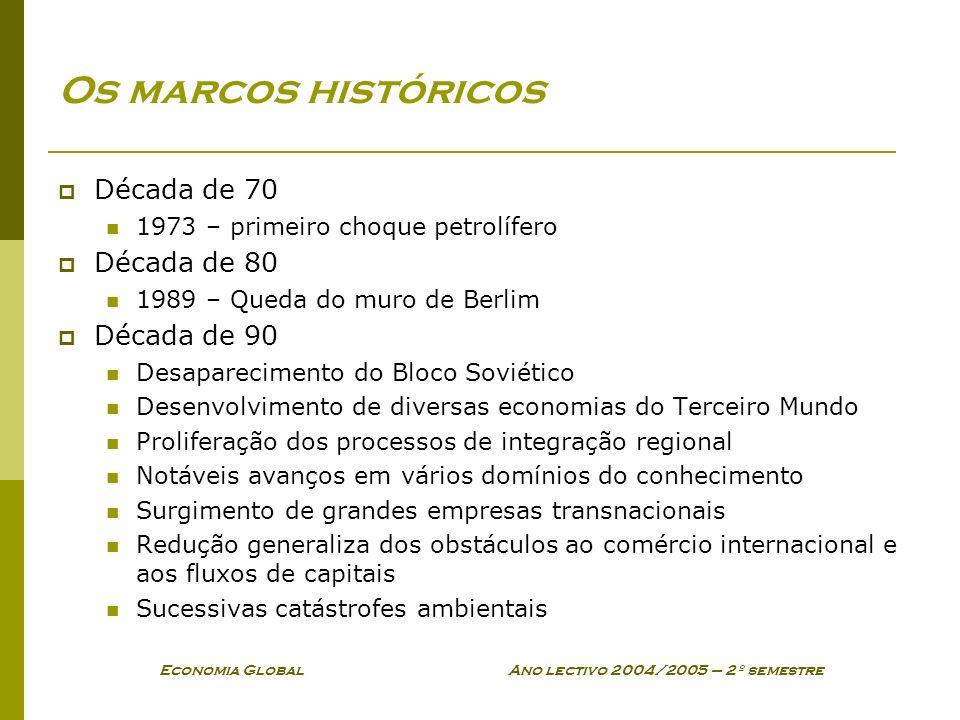 Economia Global Ano lectivo 2004/2005 – 2º semestre Os marcos históricos Década de 70 1973 – primeiro choque petrolífero Década de 80 1989 – Queda do
