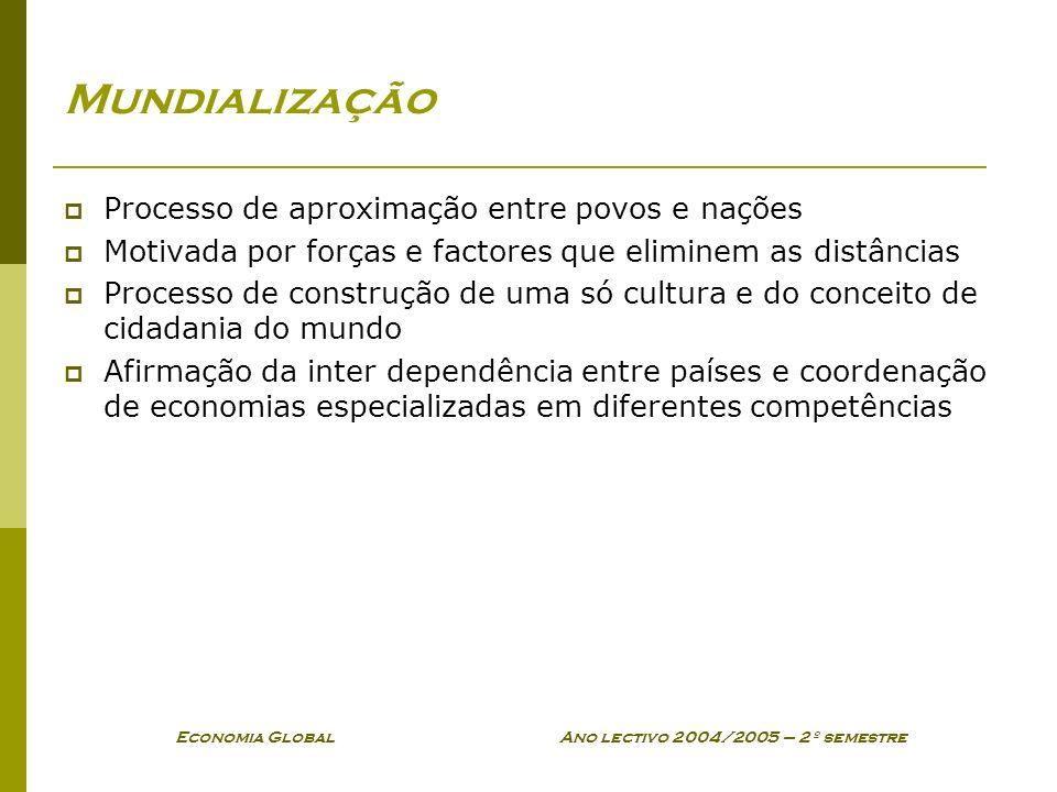 Economia Global Ano lectivo 2004/2005 – 2º semestre Mundialização Processo de aproximação entre povos e nações Motivada por forças e factores que elim