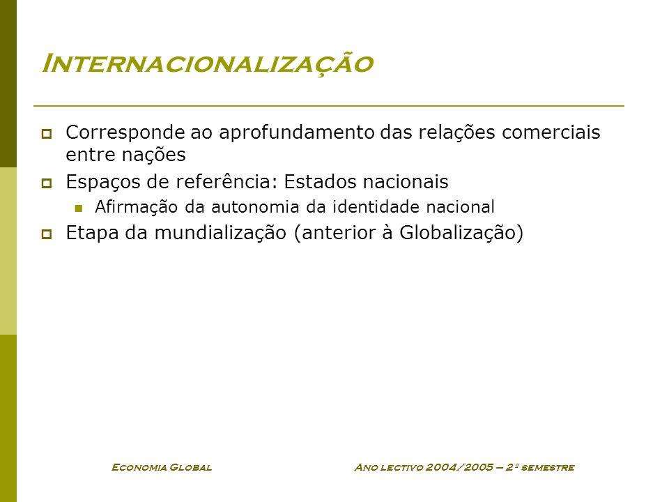 Economia Global Ano lectivo 2004/2005 – 2º semestre Internacionalização Corresponde ao aprofundamento das relações comerciais entre nações Espaços de