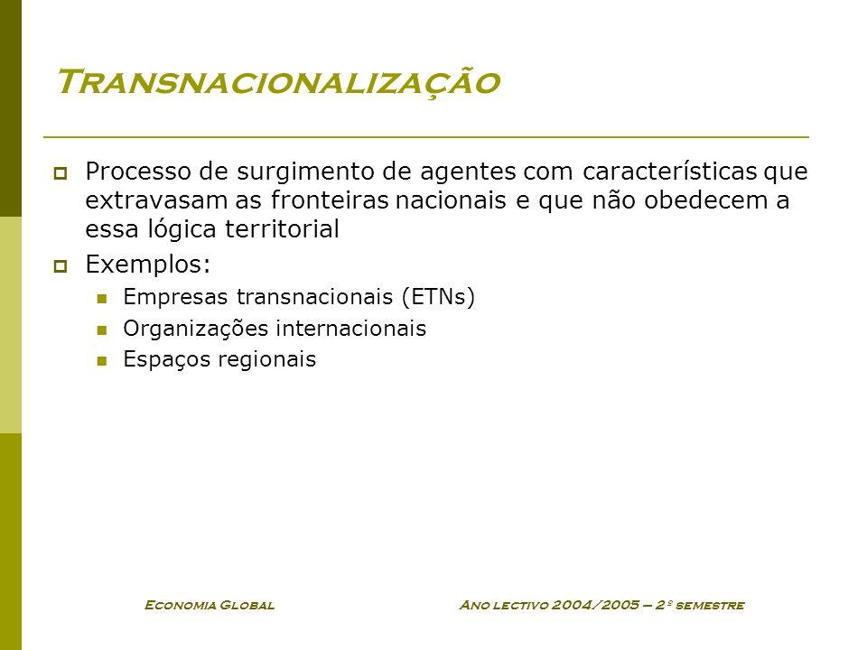 Economia Global Ano lectivo 2004/2005 – 2º semestre Transnacionalização Processo de surgimento de agentes com características que extravasam as fronte