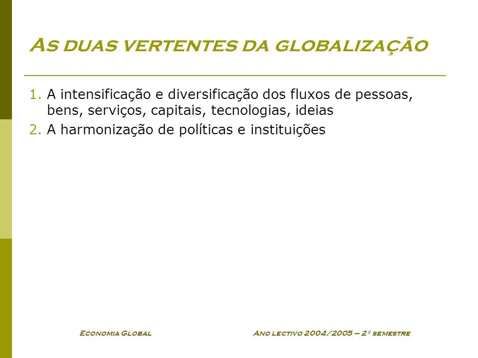 Economia Global Ano lectivo 2004/2005 – 2º semestre As duas vertentes da globalização 1. A intensificação e diversificação dos fluxos de pessoas, bens