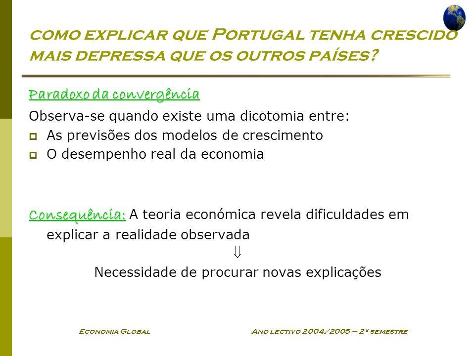 Economia Global Ano lectivo 2004/2005 – 2º semestre como explicar que Portugal tenha crescido mais depressa que os outros países? Paradoxo da convergê