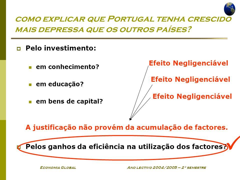 Economia Global Ano lectivo 2004/2005 – 2º semestre como explicar que Portugal tenha crescido mais depressa que os outros países? Pelo investimento: e