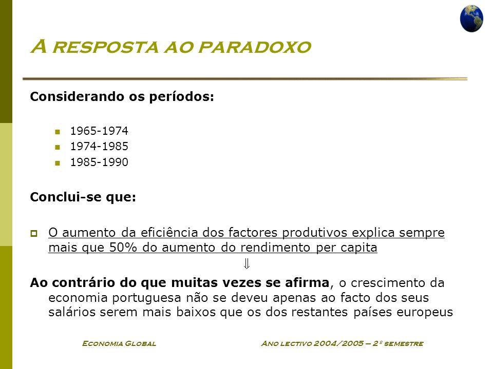 Economia Global Ano lectivo 2004/2005 – 2º semestre A resposta ao paradoxo Considerando os períodos: 1965-1974 1974-1985 1985-1990 Conclui-se que: O a