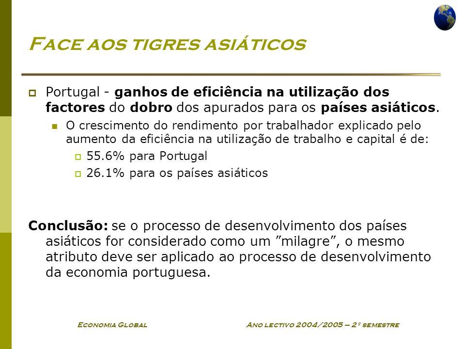 Economia Global Ano lectivo 2004/2005 – 2º semestre Face aos tigres asiáticos Portugal - ganhos de eficiência na utilização dos factores do dobro dos