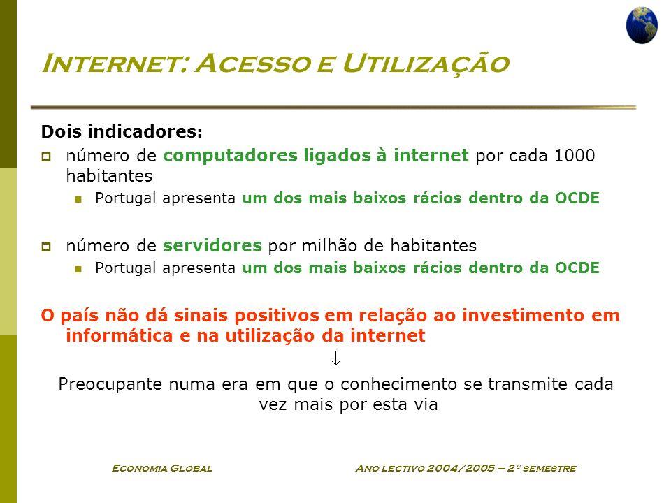 Economia Global Ano lectivo 2004/2005 – 2º semestre Internet: Acesso e Utilização Dois indicadores: número de computadores ligados à internet por cada