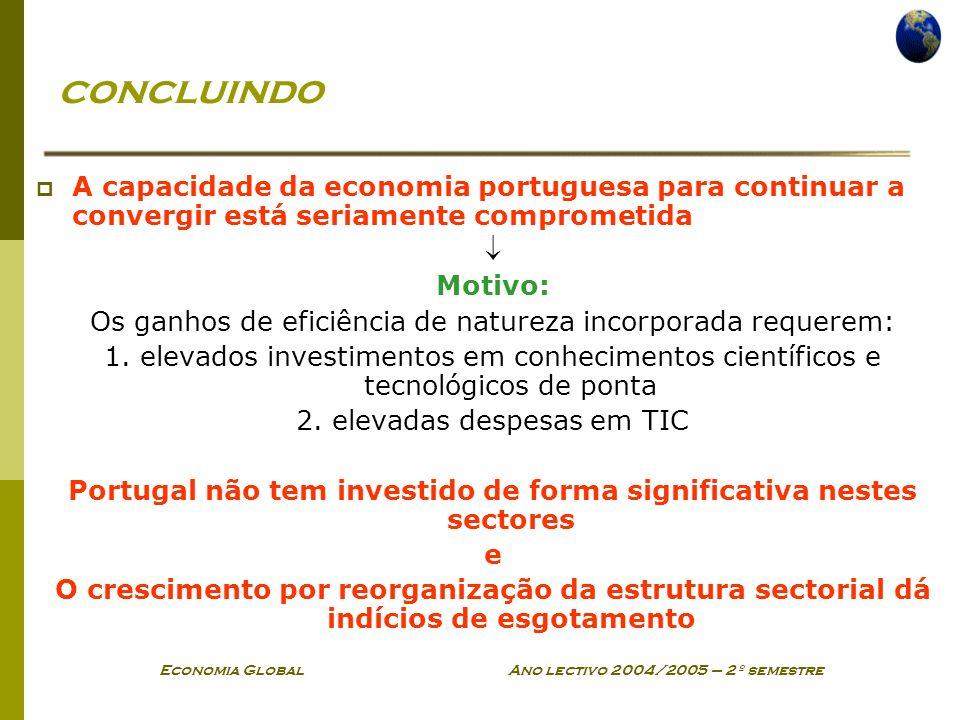 Economia Global Ano lectivo 2004/2005 – 2º semestre concluindo A capacidade da economia portuguesa para continuar a convergir está seriamente comprome