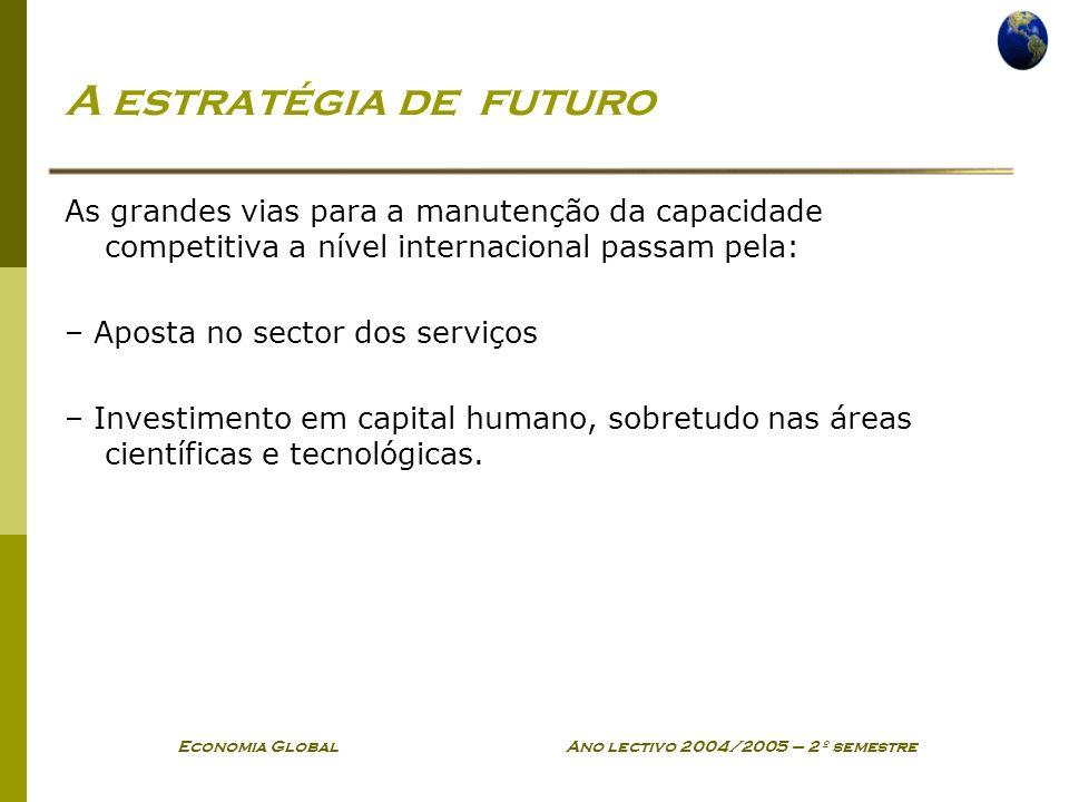 Economia Global Ano lectivo 2004/2005 – 2º semestre A estratégia de futuro As grandes vias para a manutenção da capacidade competitiva a nível interna