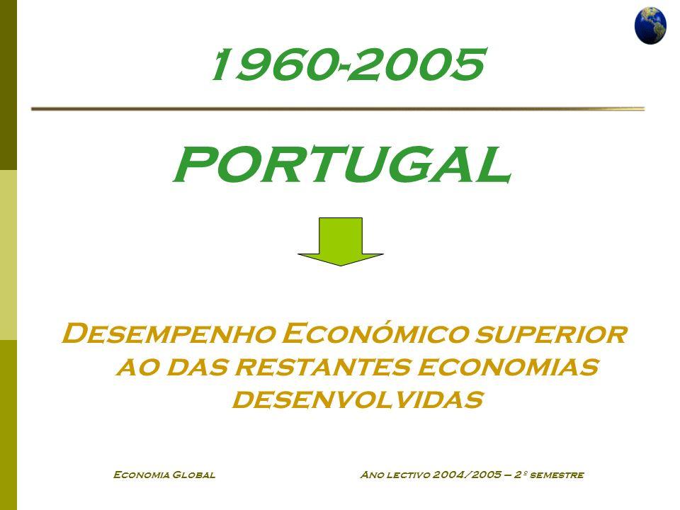 Economia Global Ano lectivo 2004/2005 – 2º semestre concluindo A capacidade da economia portuguesa para continuar a convergir está seriamente comprometida Motivo: Os ganhos de eficiência de natureza incorporada requerem: 1.