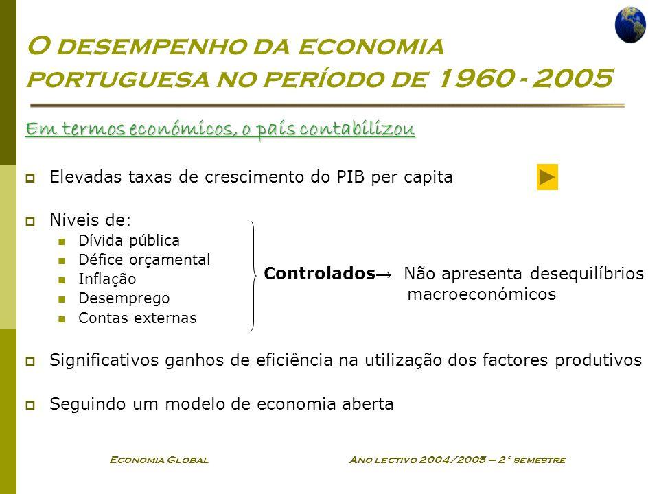 Economia Global Ano lectivo 2004/2005 – 2º semestre Produtividade total dos factores - Portugal (1965-1990) g q (%)g k (%)g A (%)g A /g q (%) 1965-746.07.833.253.3 1974-850.0432.25-0.74-17.2 1985-907.64.366.1380.6 1965-903.955.02.255.6 1974-902.42.91.3857.5 Produtividade total dos factores - vários países (1960-1994) g q (%)g k (%)g A (%)g A / g q (%) NICs4.28.851.126.1 América Latina1.53.710.213.3 Países industrializados2.95.141.137.9