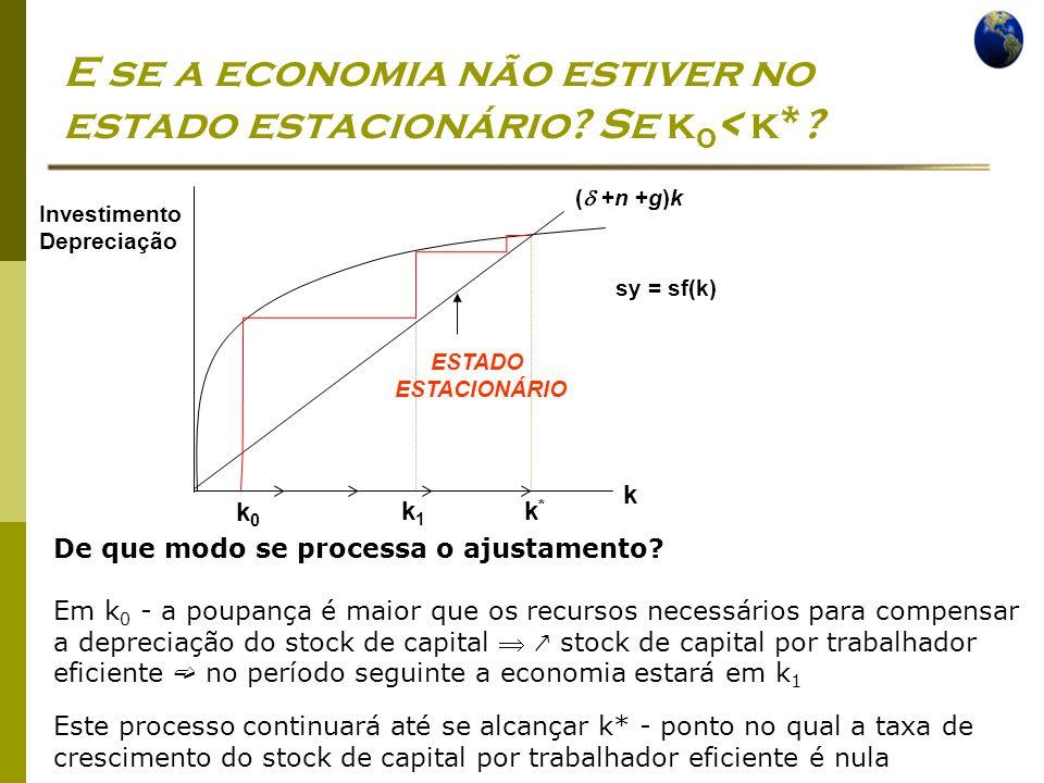 Economia Global Ano lectivo 2004/2005 – 2º semestre E se a economia não estiver no estado estacionário.